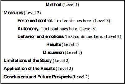 Basics on how to create a good outline - EasyBib Blog
